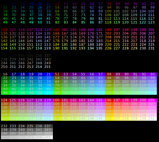 256 color indexed palette