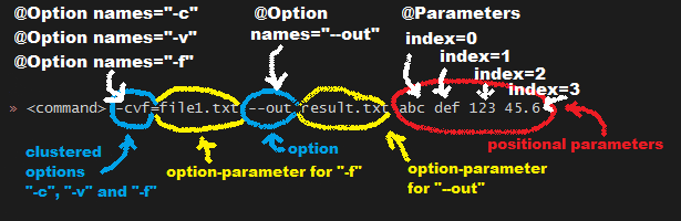 Example command with annotated @Option and @Parameters